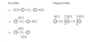 Methylene Diphenyl Diisocyanate
